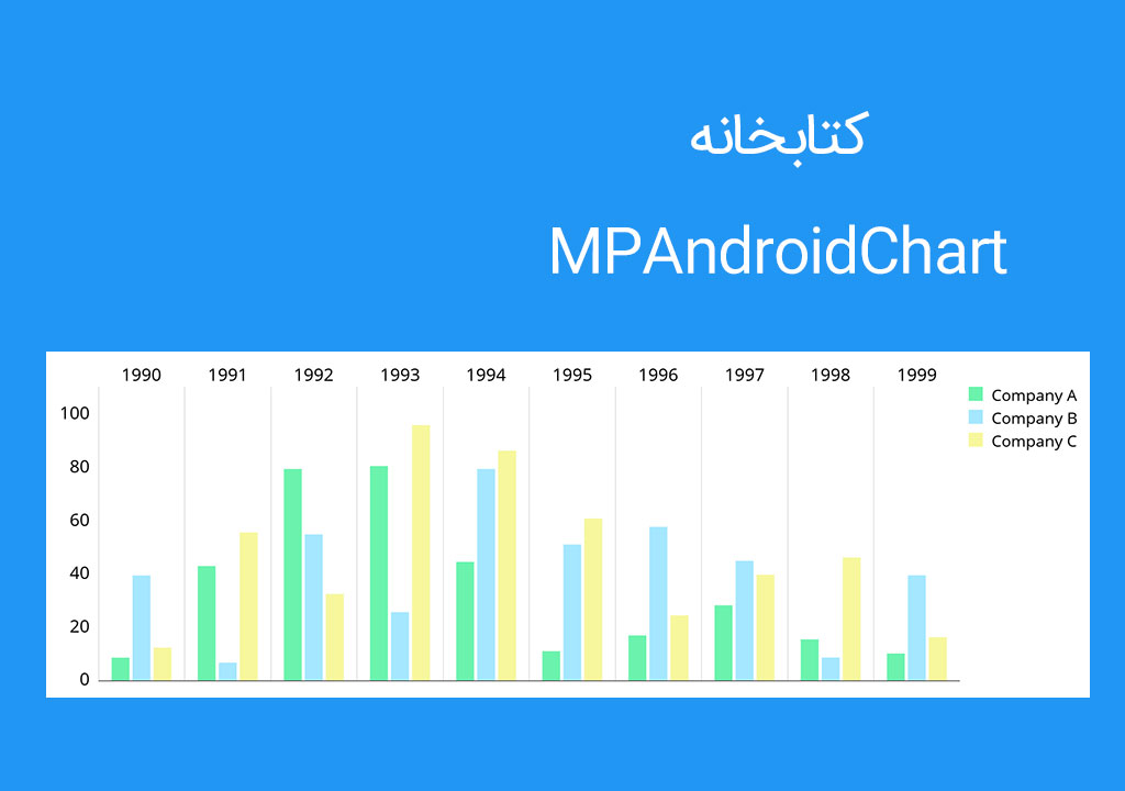 introduction-to-MPandroidchart-library